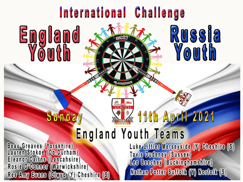 2021 youth england v russia